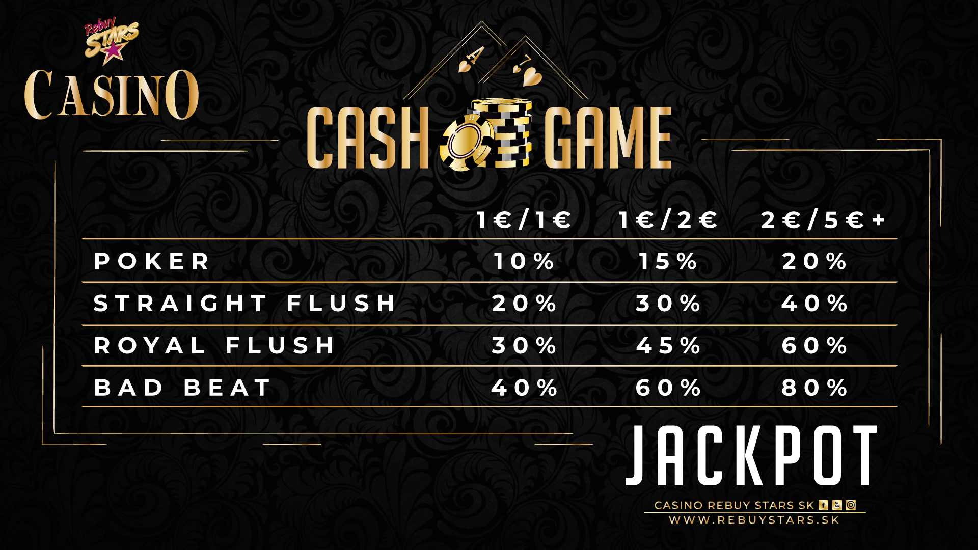 2021_05_09_CASH-GAME-JACKPOT2_1920x1080px